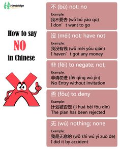 Top 5 ways to say NO in Chinese.