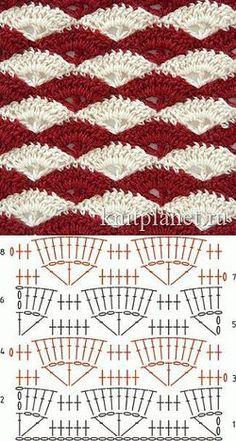 -Crochet: afghan or blanket stitch! Ripple V stitch pattern or chart :): Stitch Crochet, Crochet Motifs, Crochet Diagram, Crochet Stitches Patterns, Crochet Chart, Love Crochet, Crochet Designs, Stitch Patterns, Knit Crochet