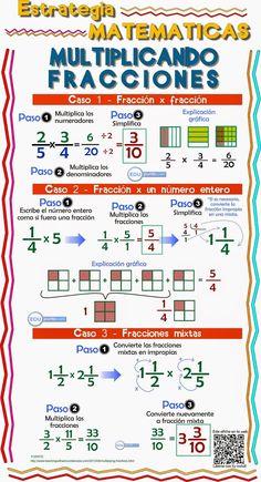 Apoyando el principio del aprendizaje mediante gráficas, EDUpunto.com te ofrece este afiche o cartel educativo para que tus estudiantes puedan aprender más fácil.