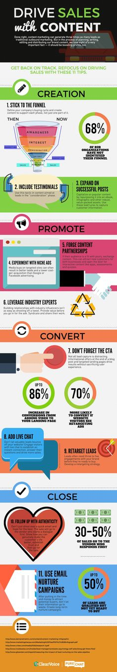 11 Tips On How to Drive Sales With Content (Infographic)