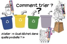 Les déchets - Validées Science, Animation, Recycling Games, Sustainable Development, Animation Movies, Motion Design