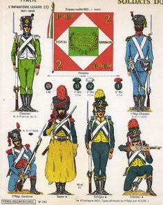 Regno d'Italia - Fanteria Leggera 1801-1808