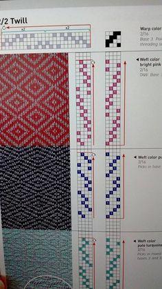 Card Weaving, Weaving Yarn, Tablet Weaving, Weaving Textiles, Weaving Designs, Weaving Projects, Swedish Weaving Patterns, Crafty Fox, Tear