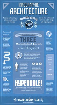 Tips on How to Make An Infographic