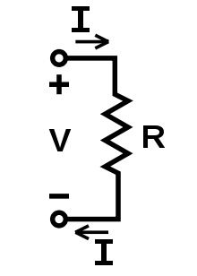 Ohm's Law: V= I x R