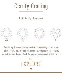 Fg Grillo Diamonds  Certified Diamond Grader Member Of  Hrd