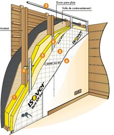 Maison ossature bois : isolation des murs