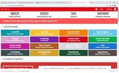 Piattaforma Rousseau - Blog Personale di attivistam5s - Marco Ferrara Ferrari, Blog, Blogging