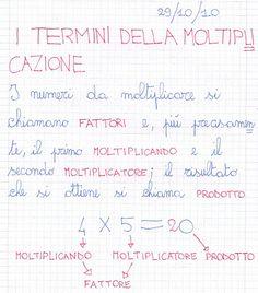I termini della moltiplicazione: moltiplicando, moltiplicatore, prodotto, fattore Math Tables, Notebook, Bullet Journal, Teaching, Education, School, Camilla, Google, Alphabet