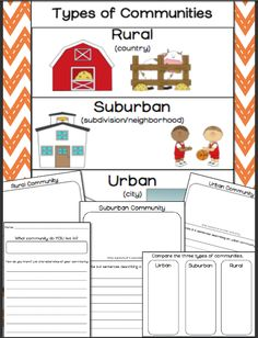 Printables Communities Worksheets urban suburban and rural worksheet community pinterest types of communities worksheets posters urban