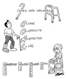 To help people understand Cerebral Palsy, which is a catch
