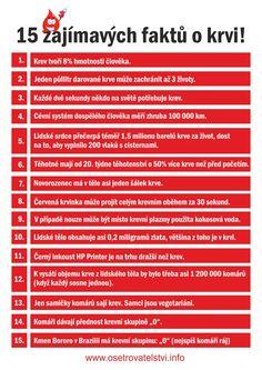 Na nástěnku:-) Periodic Table, Facts, Humor, People, Honey, Periodic Table Chart, Periotic Table, Humour, Funny Photos