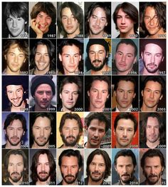 The Evolution of: Keanu Reeves