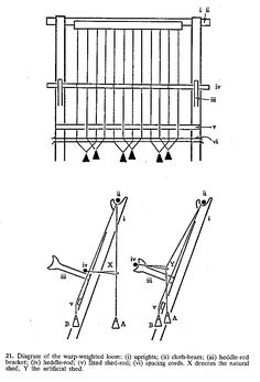 diagram of a warp-weighted loom