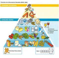 métodos eficientes con frank suarez metabolismo