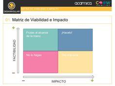 tabla de priorización valor de cambio - impacto y viabilidad