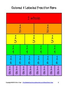 Blank Fraction Bars 2) Colored Fraction Bars 3) Labeled Fraction Bars ...
