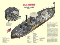 USS MONITOR: Original Artwork by Donn Thorson - ©2012 Donn Thorson - All Rights Reserved
