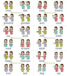 Baby Sign Language Chart (self-print version) The printable baby sign language chart helps you learn the basic signs so that you can in turn teach your baby. The free baby sign language chart is… Baby Sign Language More, Sign Language Phrases, Sign Language Alphabet, American Sign Language, Sign Language For Baby Toddlers, Baby Language, Learn Sign Language Free, Teaching Baby Sign Language, Simple Sign Language