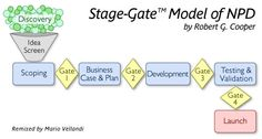 innovation process models | 2321850359 ae0ecafd67 o The Stage Gate Model of Product Development