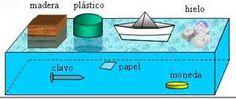 Experimentos con agua.Flotación.Juegos en la bañera.