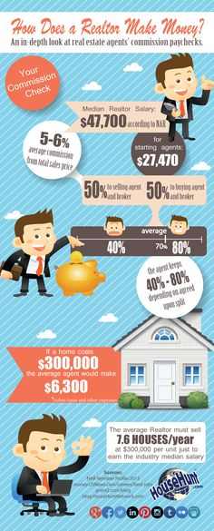 How Does a Realtor Get Paid #Infographic: http://www.blog.househuntnetwork.com/how-does-a-realtor-get-paid/
