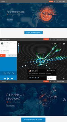 Where Does My Tweet Go? #webdesign #inspiration #UI #Flexible #CSS3 #Fullscreen #HTML5 #Social Media #Blue #Orange
