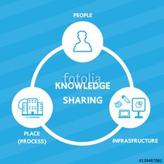 Vector: Knowledge sharing vector cartoon design for business