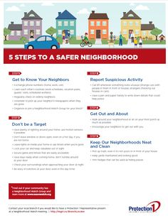 Neighborhood Watch Flyer Template  Home Owners Association