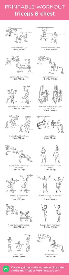 Triceps and Chest