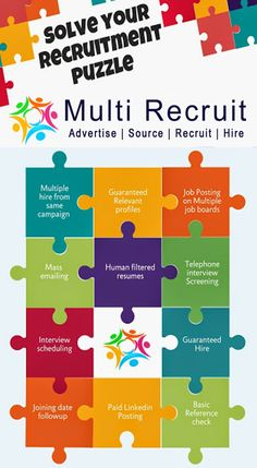 14 best recruitment process images on pinterest website 30 day multirecruit is a top recruitment consultancy service provider in bangalore india with a recognised staffing that provides top quality manpower and online fandeluxe Choice Image