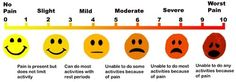 Pain scale - Chronic Pain