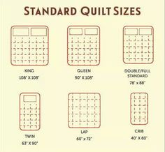 The Ultimate Guide To Quilt Sizes | Squares, Shapes and Quilt sizes : quilt sizes baby - Adamdwight.com