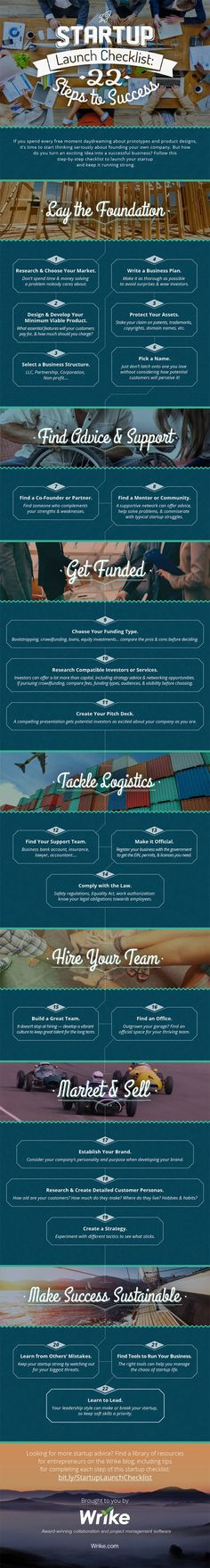 Infographic – Startup Launch Checklist: 22 Steps to Success. If you need some help launching your startup, check out this awesome infographic for a step-by-step roadmap on how to go from idea to successful business. Business Advice, Business Entrepreneur, Business Planning, Business Marketing, Business Infographics, Business Innovation, Starting Your Own Business, Start Up Business, Online Business