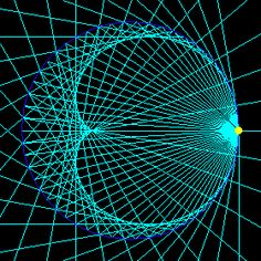 Rolling Circles and Balls (Part 1) « Azimuth