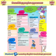 Learn the basic vocabulary to describe peoples appearance in English. Learning English free online