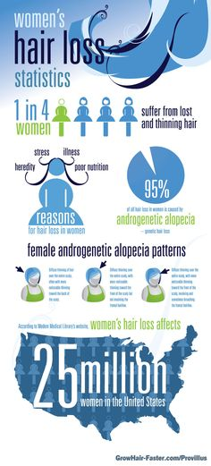 Promote hair growth in both men and women. Learn More at http://mshingri.wix.com/mindspower