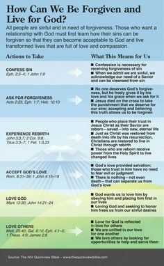 Bible Verses about Forgiveness and the Christian Life Bible Verses About Forgiveness, Bible Scriptures, Bible Teachings, Bible Quotes, Lesson Quotes, Bible Truth, Faith Quotes, Music Quotes, Wisdom Quotes