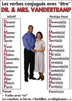 """les verbes conjugués avec """"être"""" - moyen mnémotechnique"""