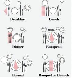 Come apparecchiare la tavola nelle varie occasioni