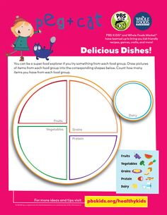 Encourage your kids to be super food explorers with this delicious dishes diagram that encourages kids to try something healthy from each essential food group! #healthykids