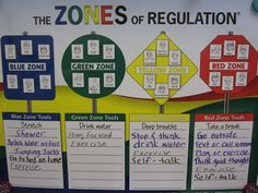 Social Thinking ® and Superflex ® Curriculum (www.socialthinking.com) Zones of Regulation ® (www.zonesofregulation.com) Our group activities use many of the ... Zones Of Regulation, Emotional Regulation, Group Activities, Therapy Activities, Articulation Activities, Play Therapy, Speech Therapy, Elementary Counseling, School Counselor