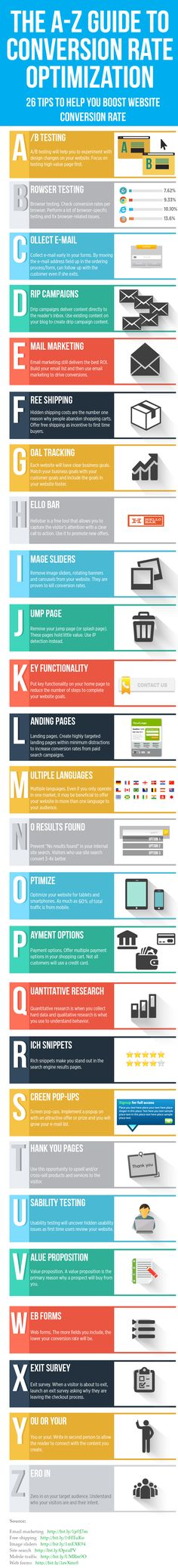 The A-Z Guide to Conversion Rate Optimization (Poster) #webconversion http://www.helpmequitthe9to5.com #websiteconversion