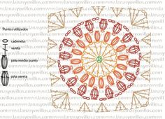 Crochet Sunburst Granny Square - Chart,   so many cute granny squares to make!: