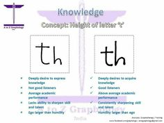 """Height of letter """"T"""""""
