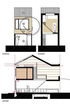 1208MOS verbouwing van een woning te Moskou, Gent, ism Kendy Clinckx (lp)