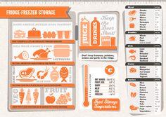 Image source: http://mondaymorningcookingclub.com.au/cheat-sheets/