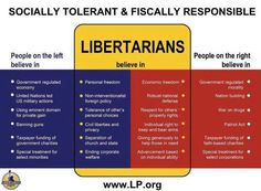 Libertarian 101 - This would be me! So my question is why isn't everyone a libertarian?