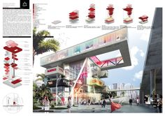 Each entry was evaluated on a number of criteria, including but not limited to : strength and clarity of concept, originality, quality of presentation, response to urban context, and most importantly, its viability as a cultural fashion hub!