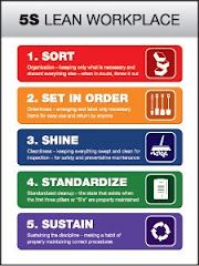 5S for the Visual Workplace